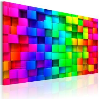 Πίνακας - Colour Depth