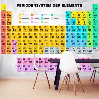 Φωτοταπετσαρία - Periodensystem der Elemente